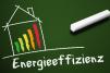Initialberatung und Hausenergiecheck